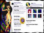 Monster High OC: Sanura Bast
