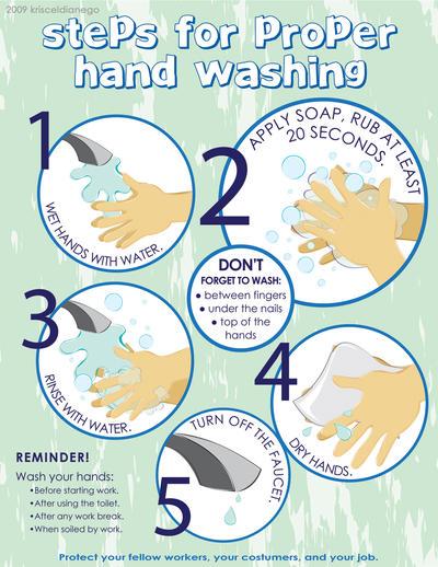 Steps for proper hand washing by arTisTinDaMaKing on DeviantArt