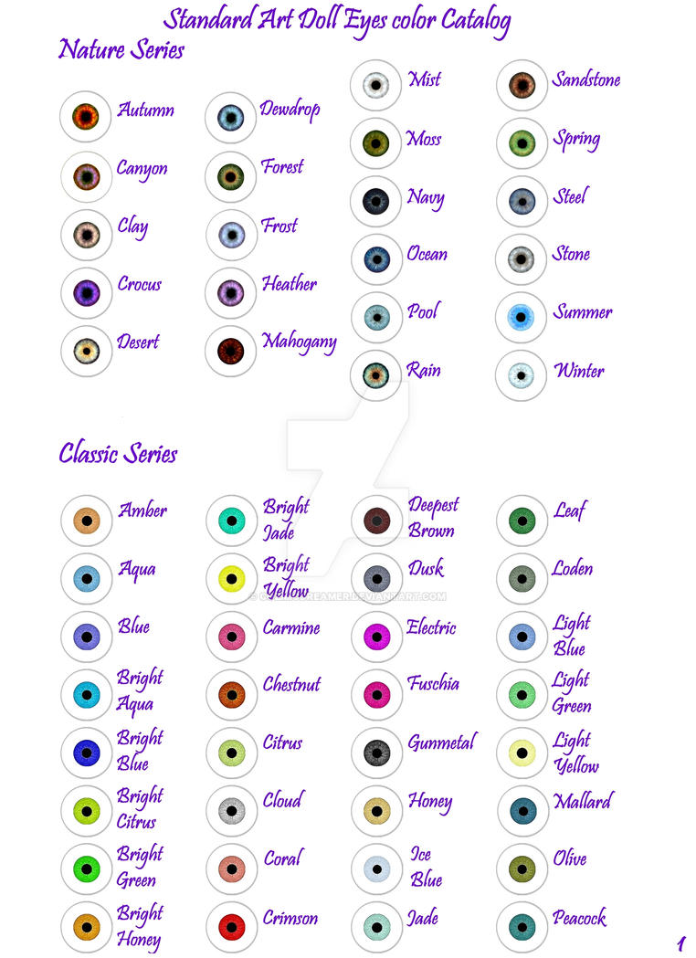 Ad Eye Color Chart Pg1 By Cozmicdreamer On Deviantart