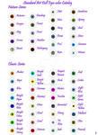AD Eye color chart pg.1