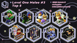 Level 1 Melee #3 Top 8