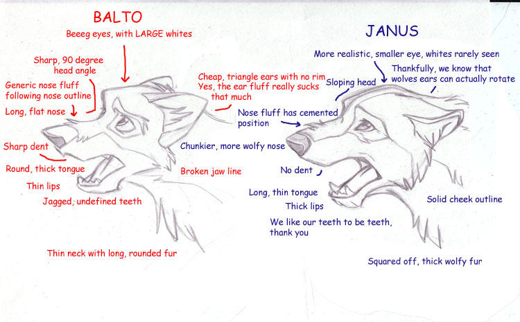 Images: Balto Howling Coloring Pages