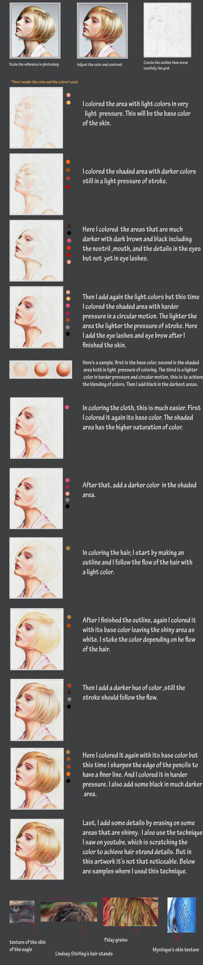 Colored Pencil tutorial by Abremson