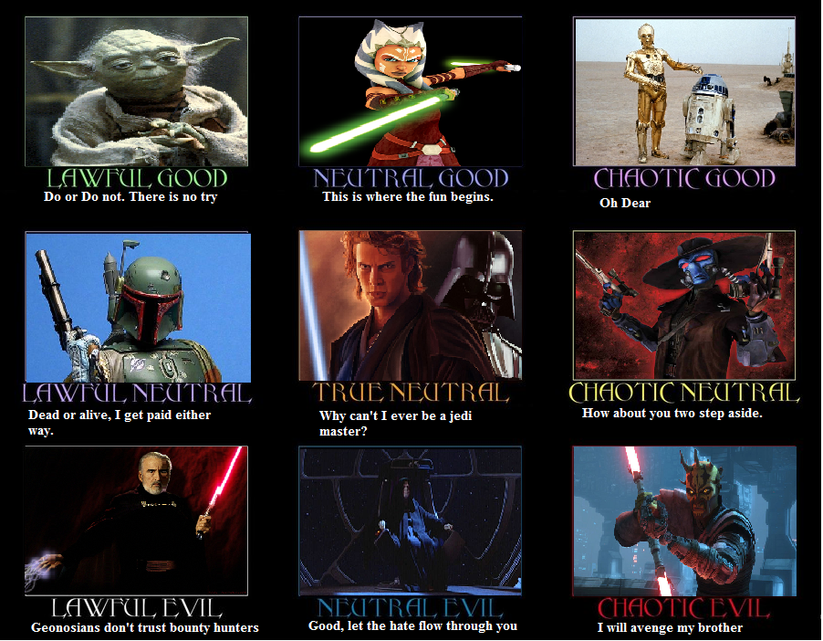 star wars alignments