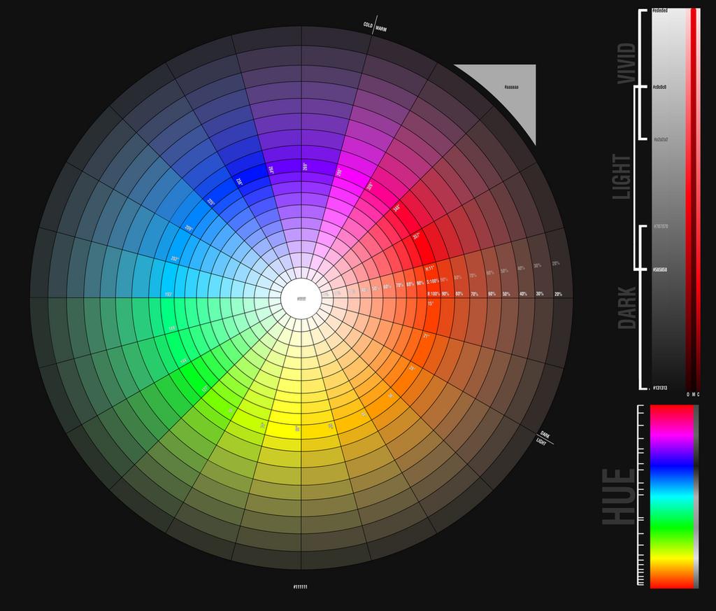 Kitchen Design Color Schemes Color Wheel By Pemamendez On Deviantart