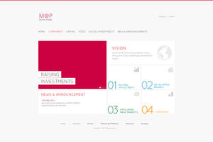 Map Service Group by salmanlp