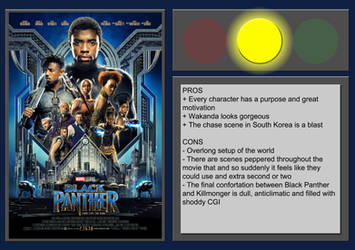 Black Panther - Movie Review by BlueprintPredator