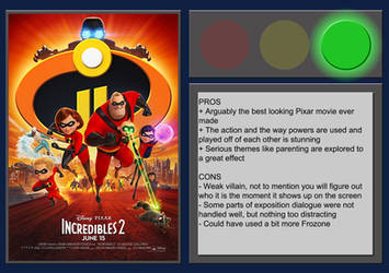 Incredibles 2 - Movie Review by BlueprintPredator