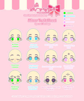 Sweeticals Eyes And Markings Trait Sheet