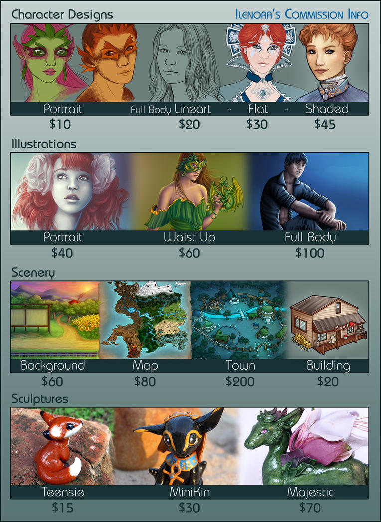 Commissions Pricing by Ilenora