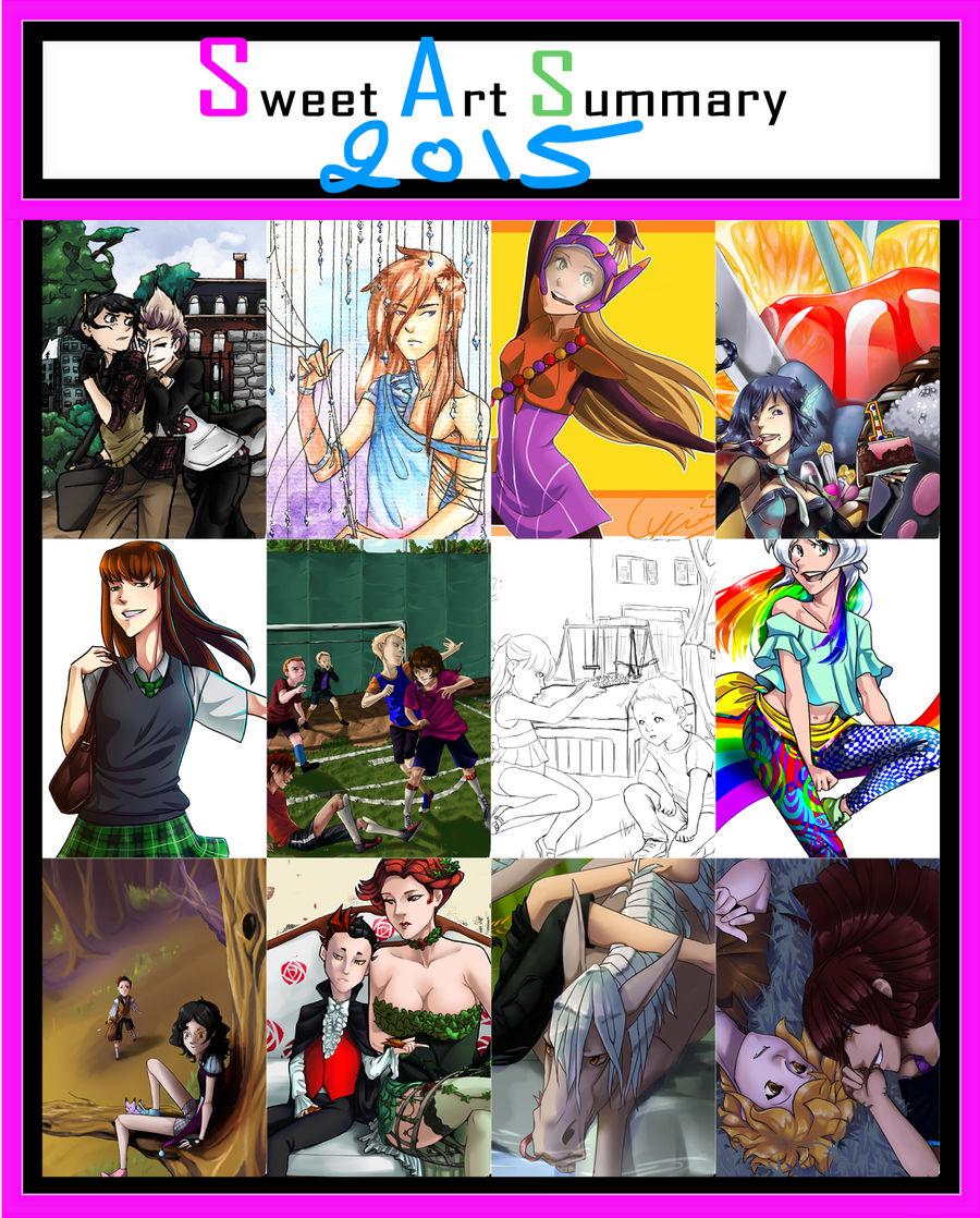 Summary of 2015