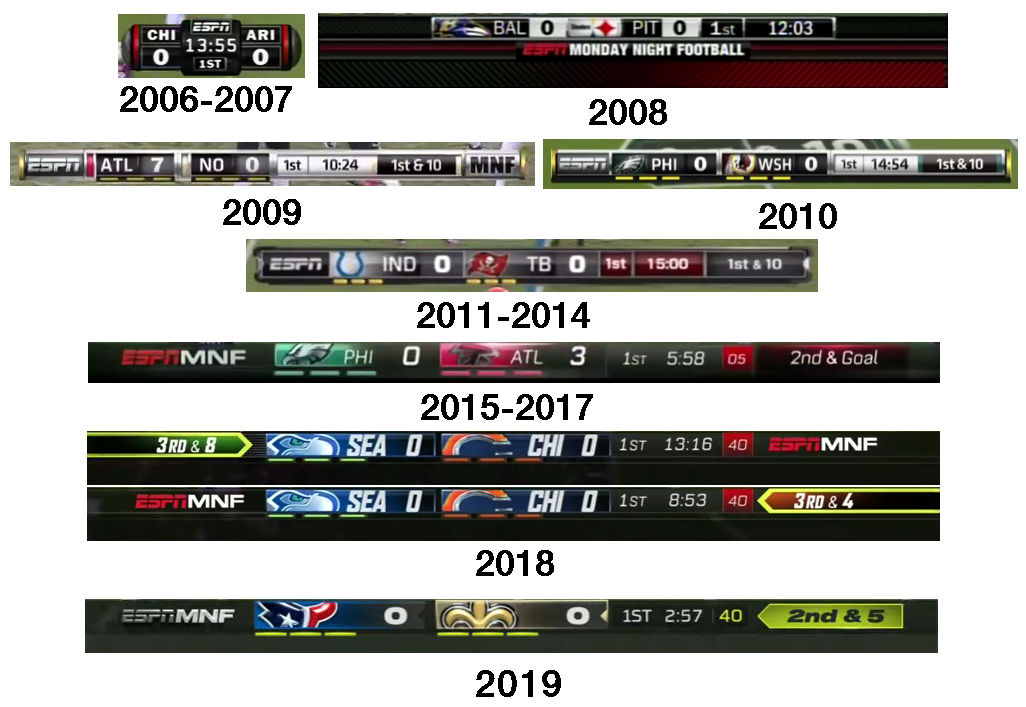 Espn Mnf Graphics History Updated By Chenglor55 On Deviantart