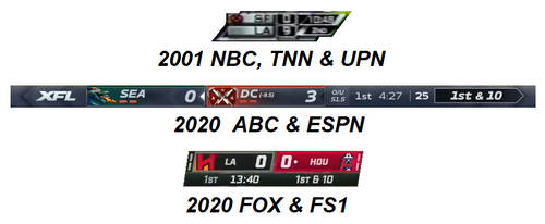 XFL Score graphics history