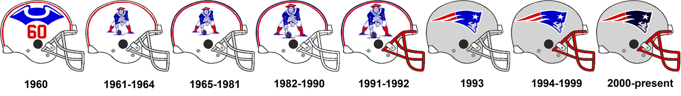 History of the New England Patriots Helmets