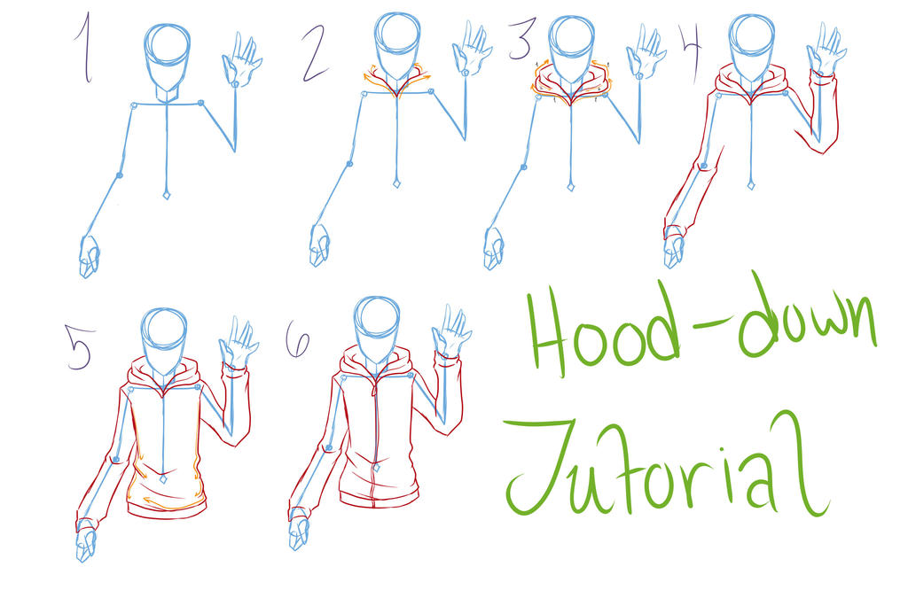 Hood down tutorial by reigodric