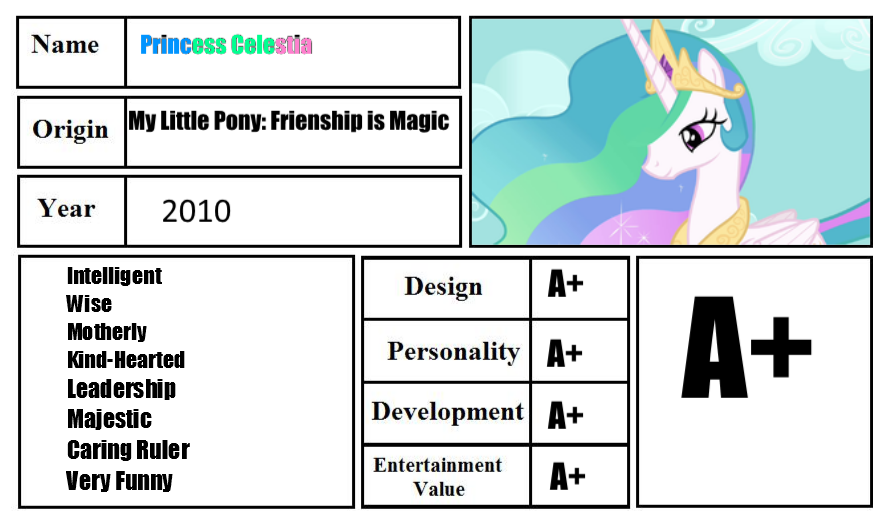 Character Review Princess Celestia by DaggerBark