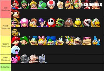 My Super Mario Bros. Character Tier List.