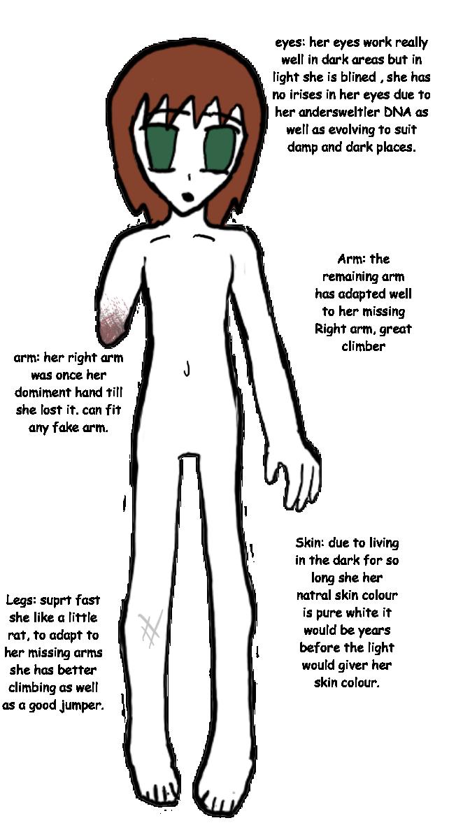 Eryn's anatomy by AxisARA