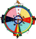 native 7 animals wheel by Refiner