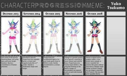 Character Progression - Yuko