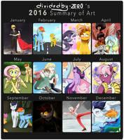 2016 Summary of Art by lRUSU