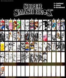 Smash Bros for Switch Roster Update 1.5 by SmashLegacy