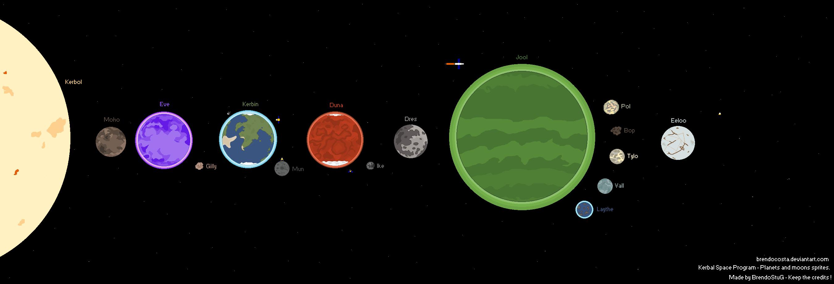 ksp_planet_sprites_by_brendostug_by_bren