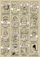 Holy Grail Wanted Poster by turkeycreaux