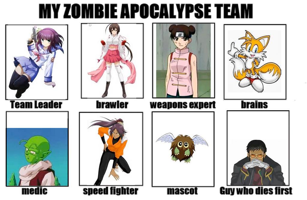 Anime Zombie Characters : My anime zombie apocalypse team goku by gokuandsonic