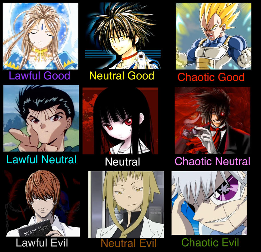 good__neutral__and_evil_meme__goku__by_gokuandsonic707 d8gua84 good, neutral, and evil meme *goku* by gokuandsonic707 on deviantart