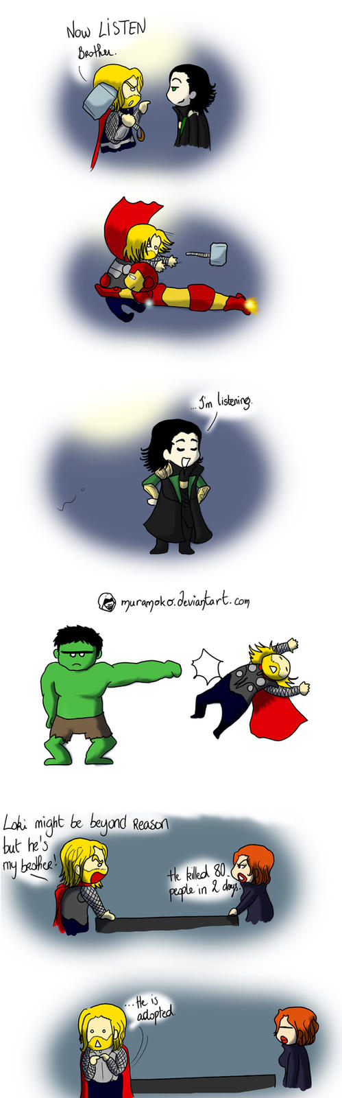 The Avengers by Dulcamarra