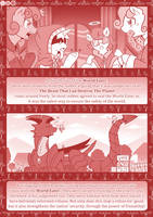 [SFW Comic] World Destruction 50 by vavacung