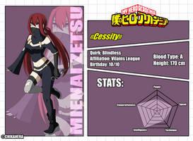 [BnHA OC] Mienai Zetsu ID CARD by Charliia