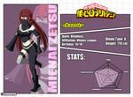 [BnHA OC] Mienai Zetsu ID CARD