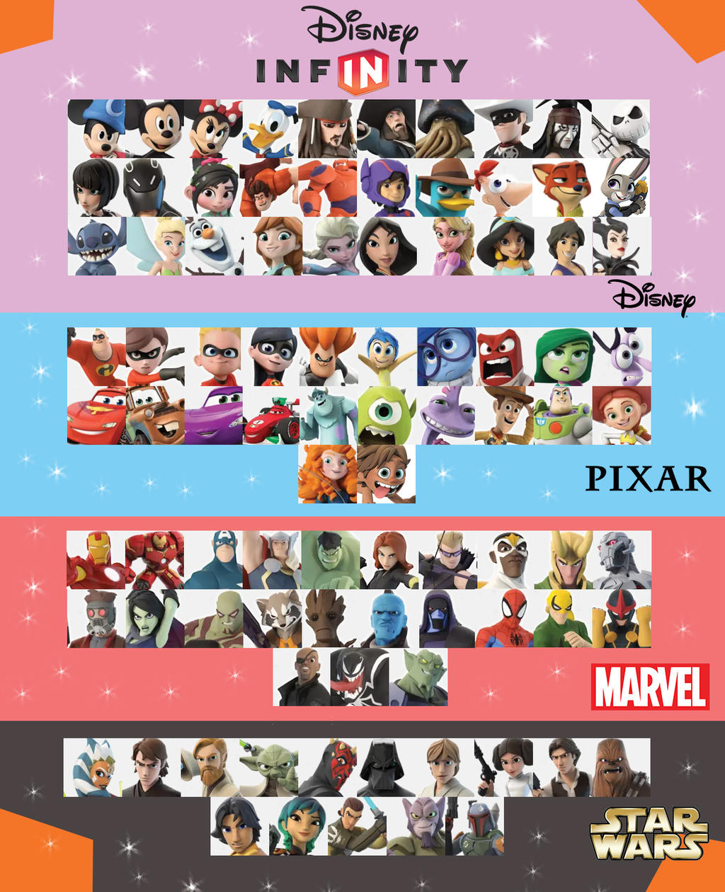 Disney Infinity 3 0 Character Checklist Version 1 By