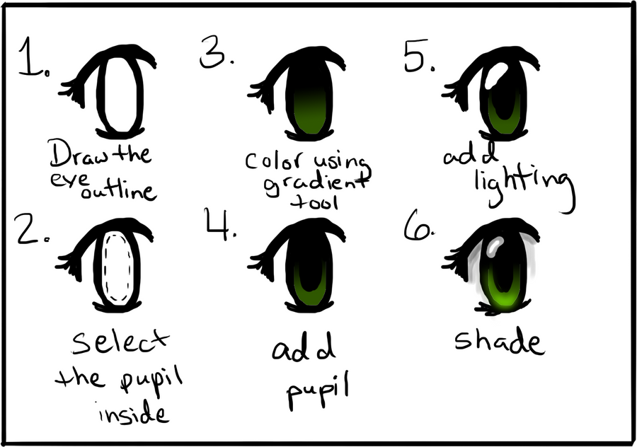 How To Draw Anime Eyes | Male Models Picture