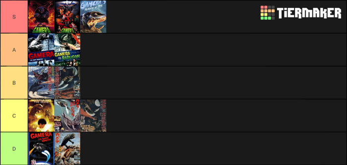 Gamera movies best to worst