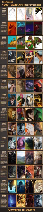 Art improvement : Kreftropod : 1993-2020