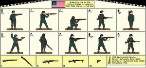 TL-191: WWII Early/Mid War Yankee Joe