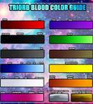 Triorb Blood Color Guide