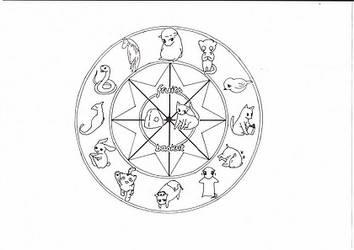 Fruits baskets horoscope