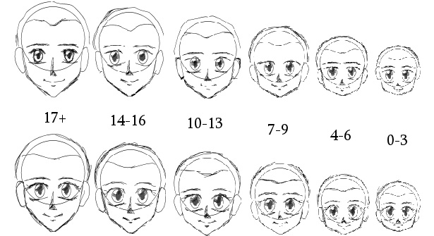 Anime Head Proportion 3 By Ff6celes On Deviantart