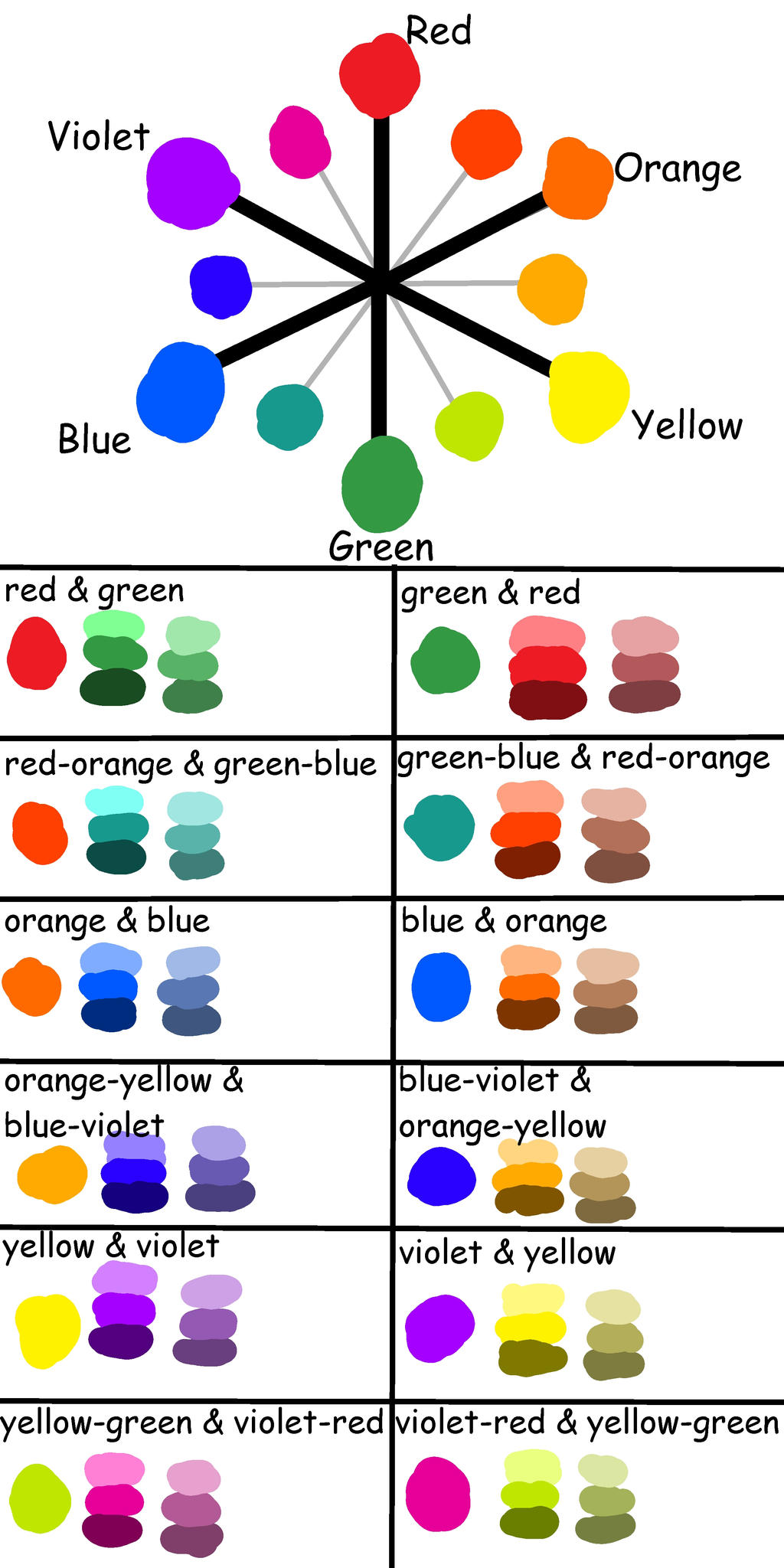 Opposite colors chart by ff6celes on deviantart opposite colors chart by ff6celes opposite colors chart by ff6celes nvjuhfo Images
