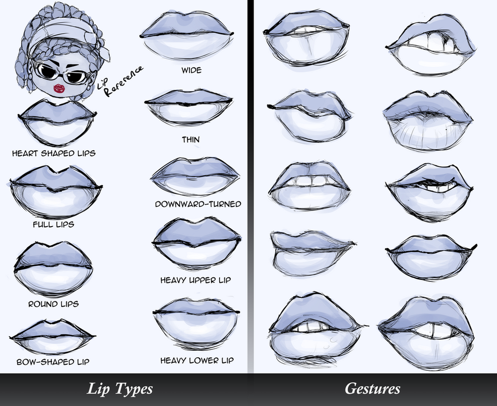 Lips Reference! (female) by RozuBurakku