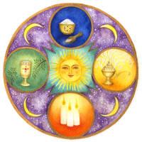 Sol luna stella terra Mandala