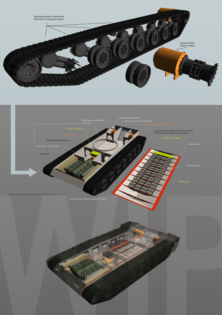 detailed showcase of the Omorgus MBT platfrom by JB1992