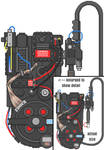 Proton Pack in pixels