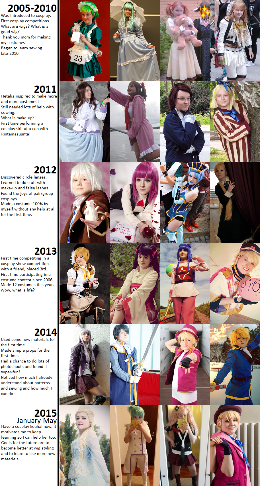10 years of cosplay by Yoosteippi