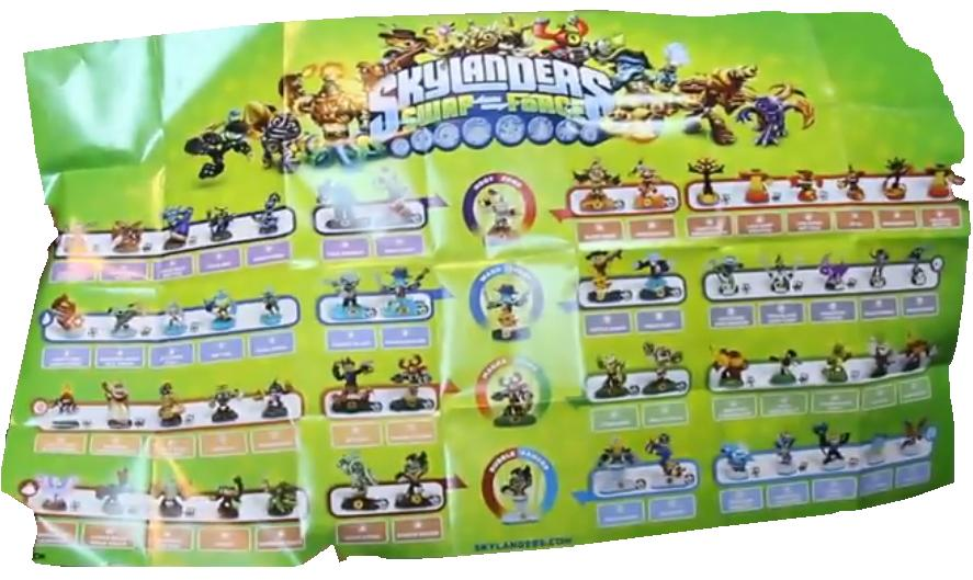 Skylanders SWAP FORCE Collection Poster by ...