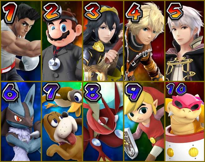 My Top 10 Best Super Smash Bros 3DS Characters By Energyman2289